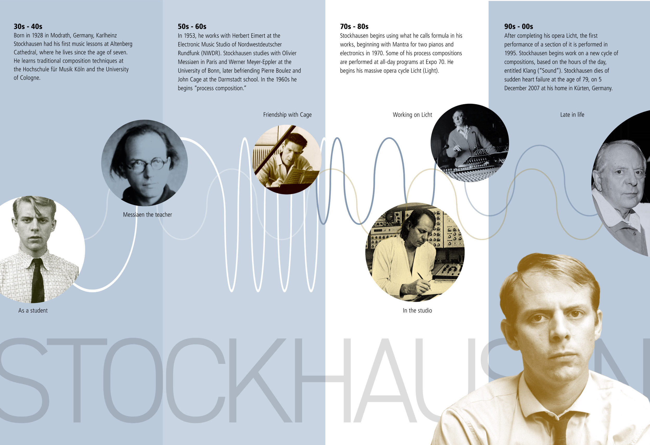 stockhausen_timeline_031515
