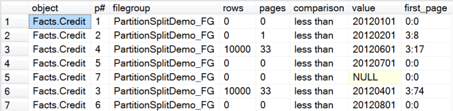 View partitions in SQL Server