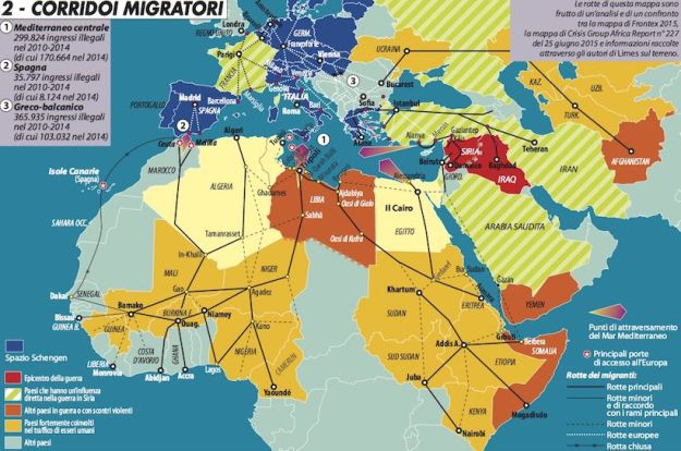 I corridoi migratori