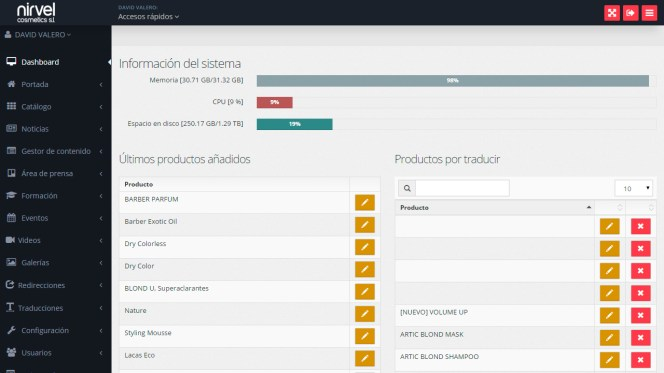 nirvle.es.admin