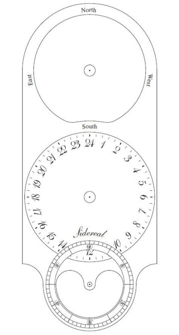 Sidereal Dial (right)