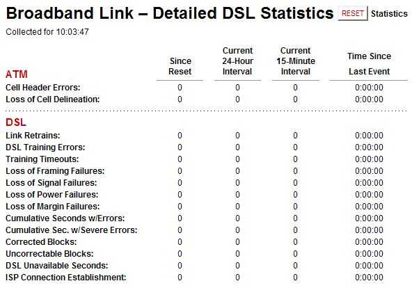 6 years of at t dsl connection woes resolved in 1 second david rh davidwesterfield net