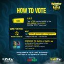 #BBNaijaPepperDem: Here's How to Vote to Keep Your Favourite Housemate in The House!