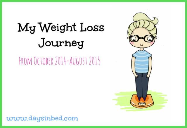 August Weight Loss