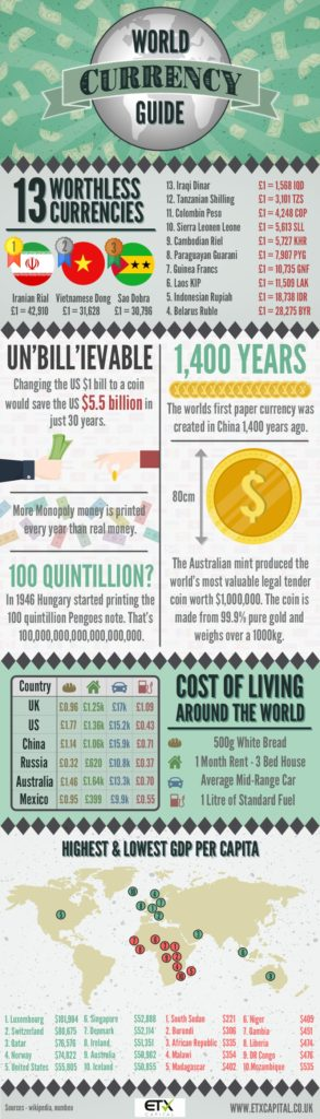 currency-infographic