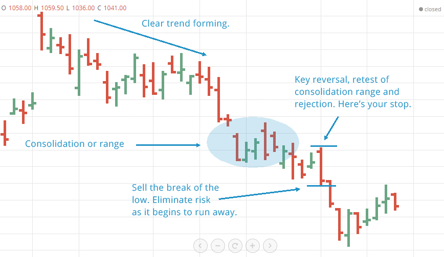 trend-continuation-reversal