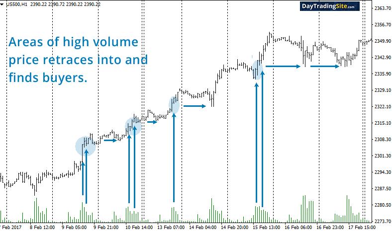 trend-volume-trades