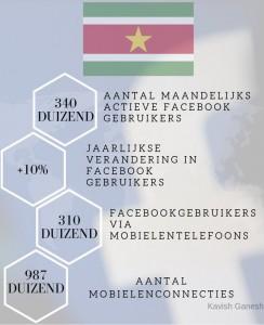 2Tegen eind 2100 telt facebook bijna 5 miljard dode leden 1