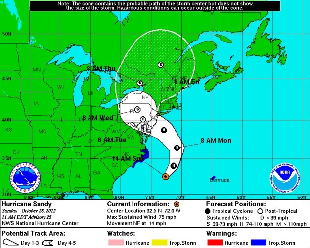 Hurricane Sandy 2012 Projected Path: Sandy Time-Lapse Shows Stroms Course