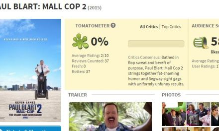 Paul Blart Mall Cop Reviews:  Yep It Stinks