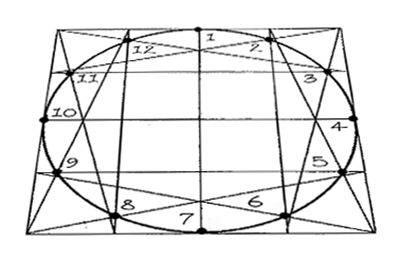 12 point method of drawing perspective circles