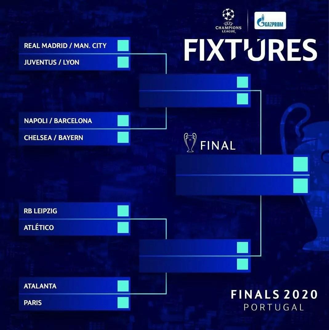 Imagem mostra a tabela de confrontos da champions league