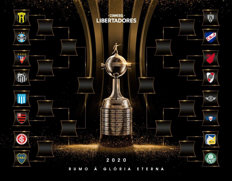 Chaves da Libertadores 2020 após o sorteio