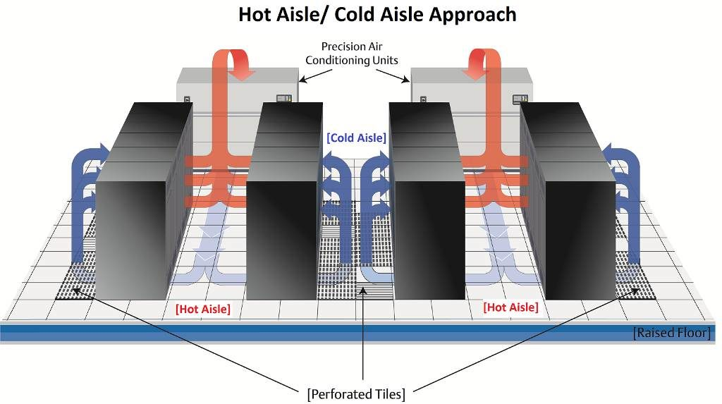 Home Air Conditioning Outside Unit