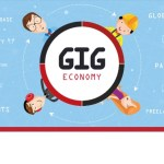 Improving Payments & Disbursements in the Gig Economy