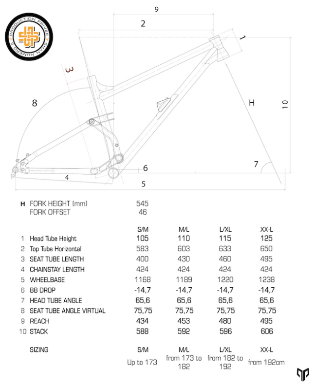 Production Privee Shan No5 full suspension; Production privee shan no5 steel full sus; production privee shan no5; shan no5; shan full sus; privee full sus; new privee full sus; steel full sus; steel full suspension; production privee shan no5;pre-order shan no5; pre order pp shan full sus; production privee; pp shan no5; shan no5 production privee; production privee dealer; produciton privee uk dealer; privee; PP full sus; shan full sus; shan no5 full sus; steel full sus; enduro full sus;