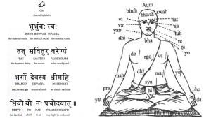 On Gayatri Mantra