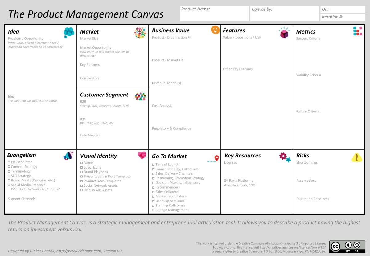 product-management-canvas