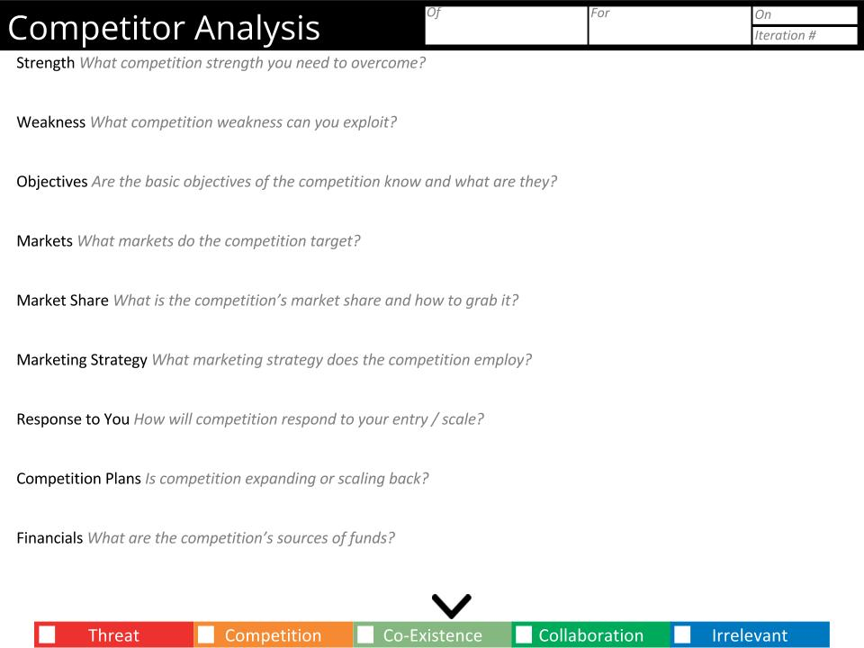 Competition Analysis Canvas