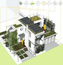 Autarkisch bouwen ; schematisering