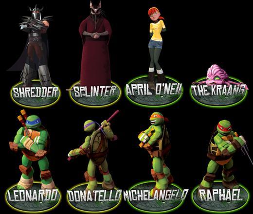Avis Tortue Ninja Nom Des Personnages Dcouvrir Le