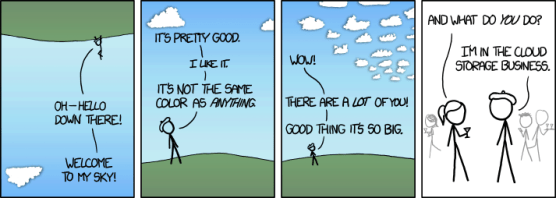 Fuente: http://xkcd.com/1117/