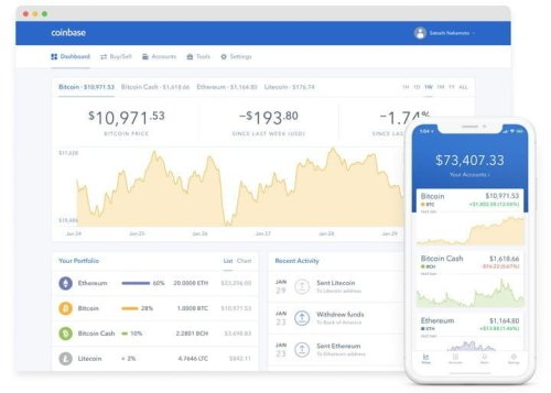 Place a sell order (Selling Bitcoin Correctly)