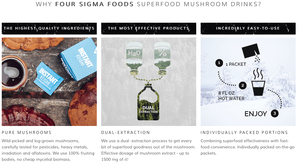 Superfoods from Four Sigma