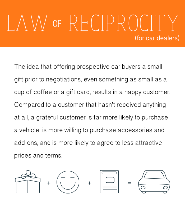 The Law of Reciprocity For Car Dealers