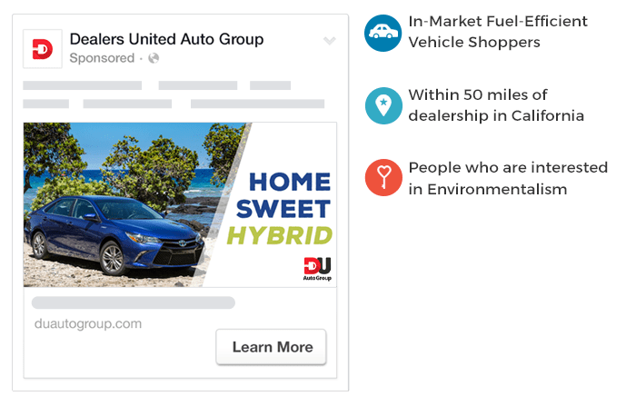Facebook Ad Microtargeting Example: In-Market Fuel Efficient