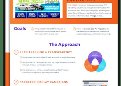 PPC For Auto Dealers Case Study University VW