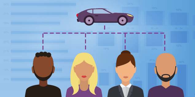 "Use This ""Data Jackpot"" To Find WHO Your Dealership Is Actually Selling Cars To (Part 1 of 2)"