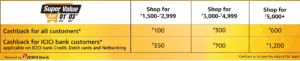 amazon super value day slabs for ICICI and non-ICICI users