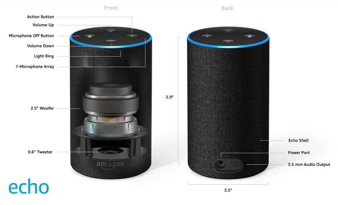Amazon.com: Echo (2nd Generation) – Sandstone Fabric + Echo Dot: Amazon Devices