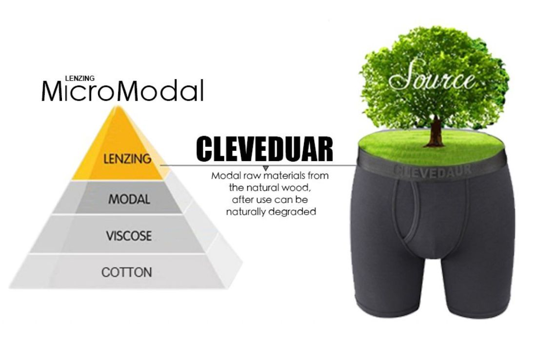 "CLEVEDAUR Men's Underwear 6"" Micro Modal Stretch Boxer Briefs (Pack of 1 and 3) at Amazon Men's Clothing store:"