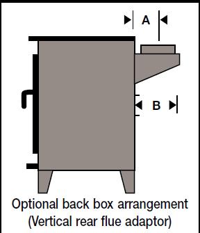 Optional back box arrangement (Vertical rear flue adaptor)