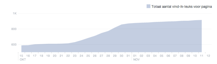Screen Shot 2013-11-14 at 21.33.39