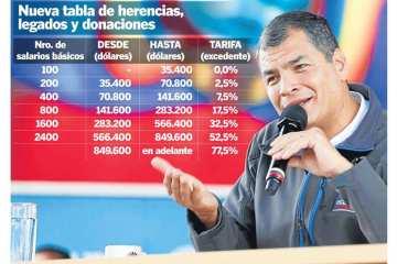 Correa explica impuesto a la herencia
