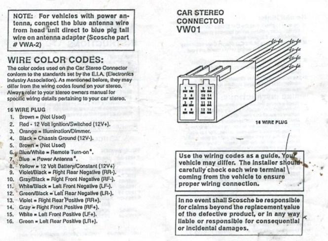 jvc wiring diagram car stereo wiring diagram jvc car stereo wiring harness diagrams
