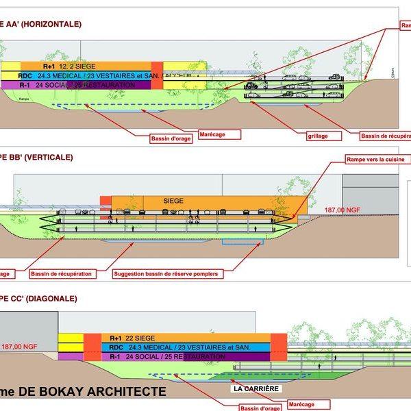 coupe SNCF Venissieux