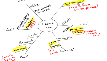 Fishbone diagram as a eft case study tool deborah donndelinger mind mapping tapping ccuart Choice Image