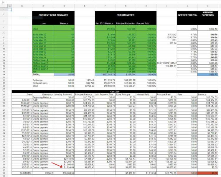 DFH Spreadsheet - Car Loan Payoff