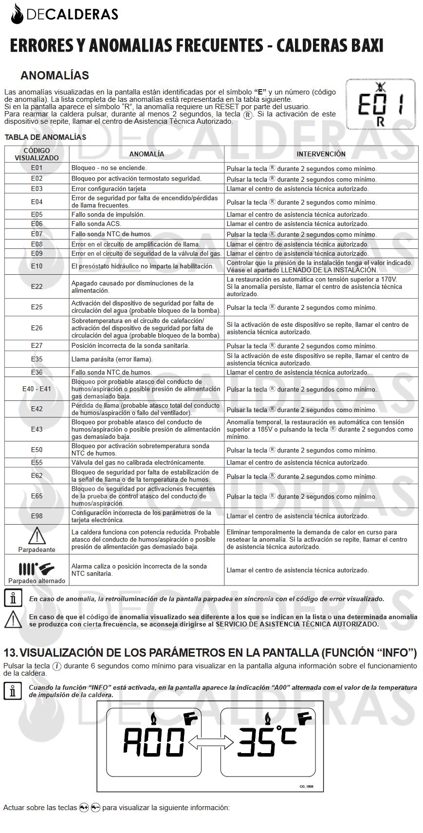 tabla-errores-calderas-baxi