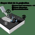nettoyage cryogénique par projection de glace carbonique