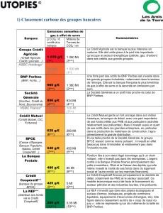 20140922 Image classement des banques Empreinte carbone