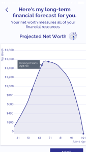 Decision Fish Net Worth Screen