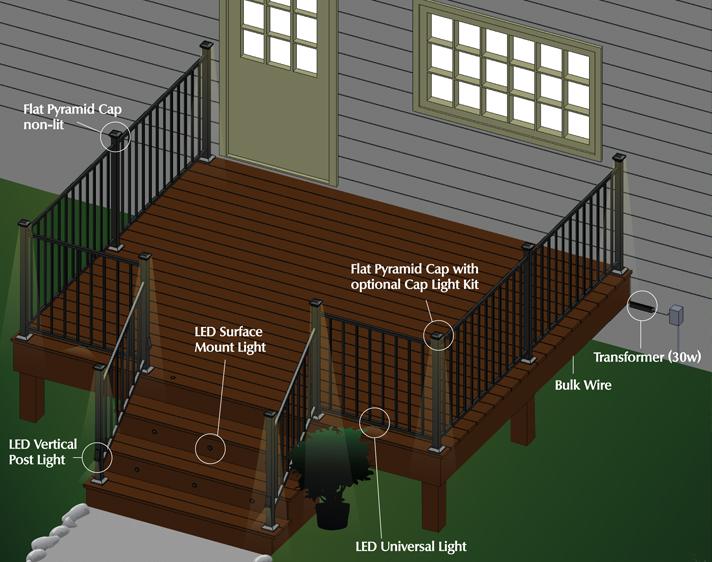 Deck Led Lighting Kits Lighting Ideas