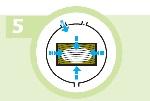 Phase 5 Traitement autoclave