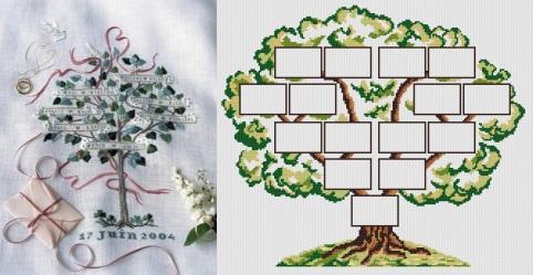 arbres généalogiques broderie cadeau naissance mariage