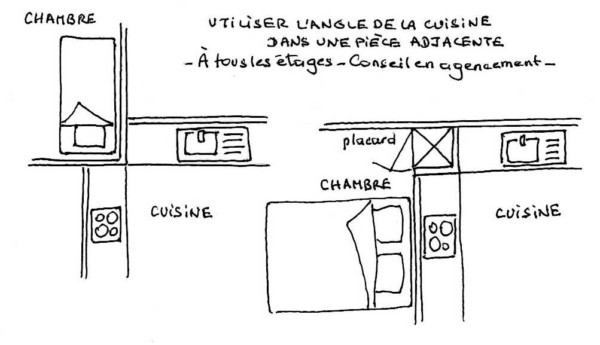 Atouslesetages_conseil_agencement_cuisine_angle
